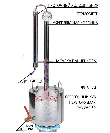 Купить самогонный аппарат феникс кристалл 20 литров коптильня горячего копчения купить тамбов